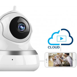 Облачные камеры (1)